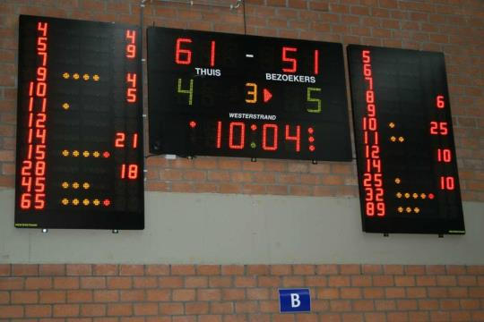 "<div class=""row blok""><div class=""col-md-12""><div class=""row""><div class=""col-md-12 column"">SCOREBORD BASKETBAL</div></div></div></div>"